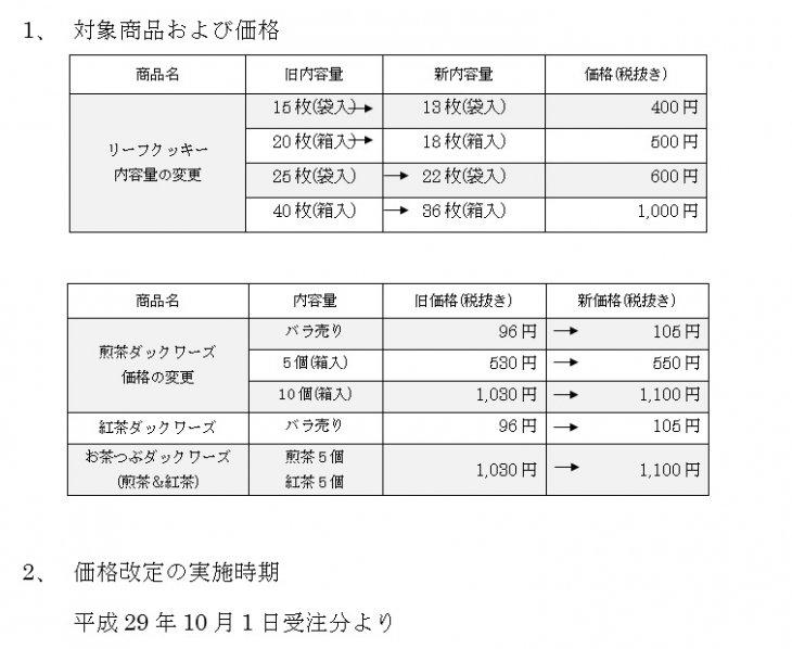 価格改定(10月1日より)